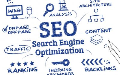 Tailoring Your Content to Improve SEO