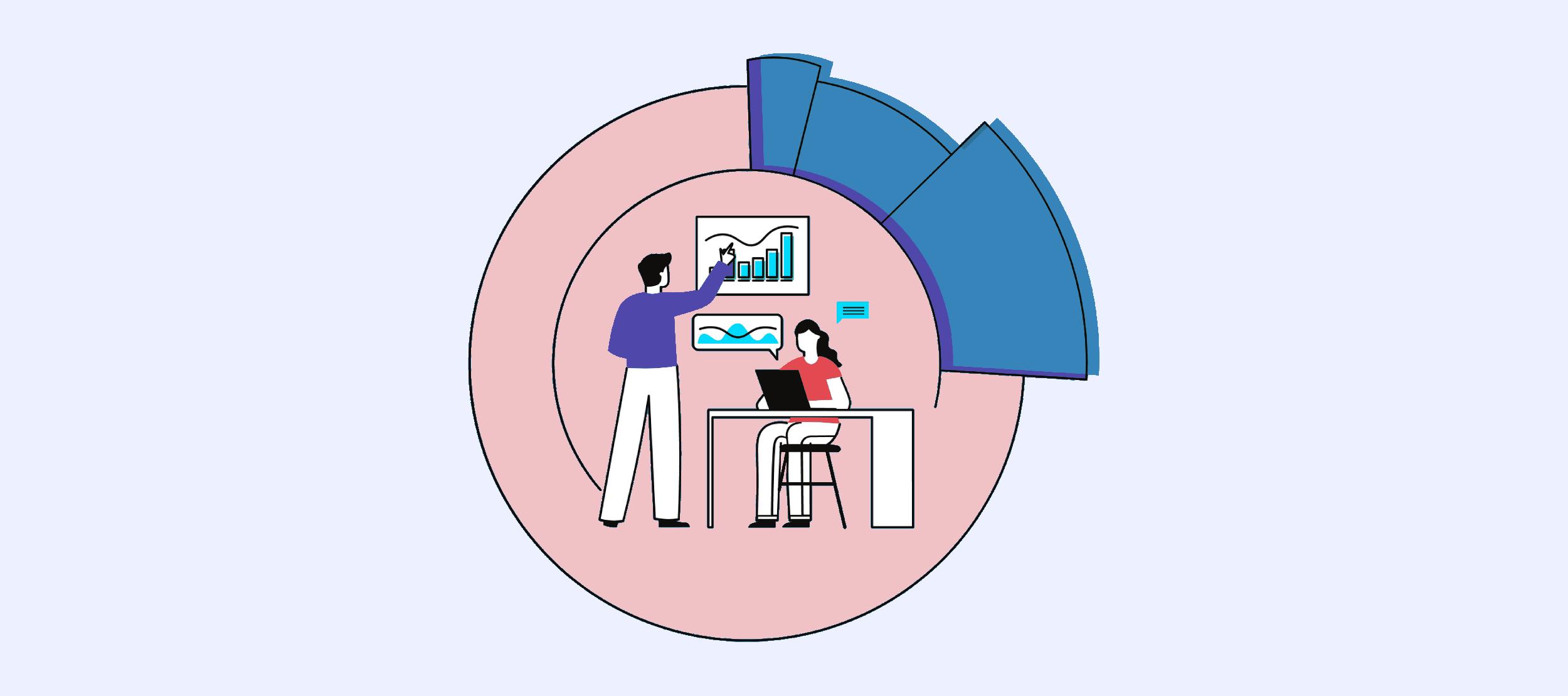 Blog Content Publishing Procedure Steps